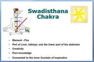 What is Swadhisthana Chakra? What it does ?!  (10min video!) + Connections!