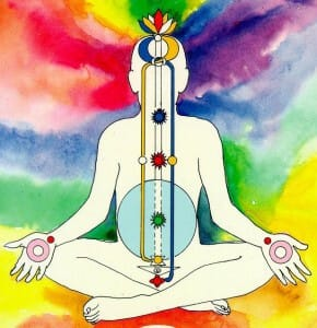 Read more about the article ('know-how' Tips, Books, Videos) Overcome Overthinking, Over Activity and Anger by Mastering the Second Chakra – Swadhisthana