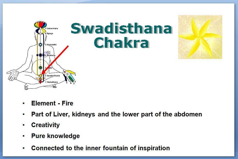 Swadhisthana chakra - image